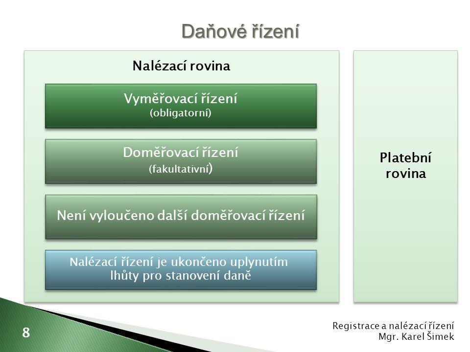 Registrace a nalézací řízení Mgr. Karel Šimek 8 Nalézací rovina Platební rovina Platební rovina Není vyloučeno další doměřovací řízení Vyměřovací říze