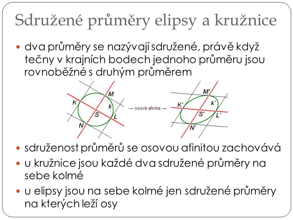 Sdružené průměry elipsy a kružnice  dva průměry se nazývají sdružené, právě když tečny v krajních bodech jednoho průměru jsou rovnoběžné s druhým prů