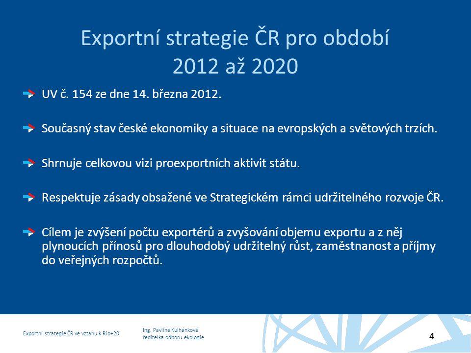 Ing. Pavlína Kulhánková ředitelka odboru ekologie Exportní strategie ČR ve vztahu k Rio+20 4 Exportní strategie ČR pro období 2012 až 2020 UV č. 154 z