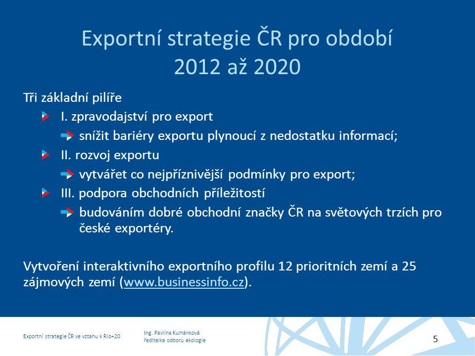 Ing. Pavlína Kulhánková ředitelka odboru ekologie Exportní strategie ČR ve vztahu k Rio+20 5 Exportní strategie ČR pro období 2012 až 2020 Tři základn