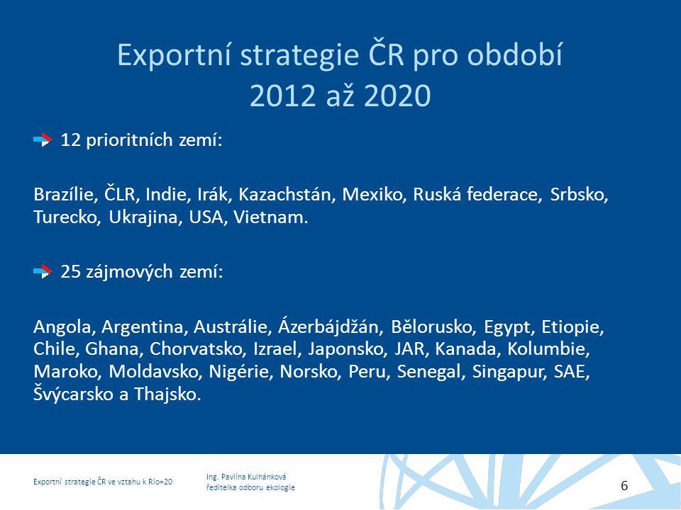 Ing. Pavlína Kulhánková ředitelka odboru ekologie Exportní strategie ČR ve vztahu k Rio+20 6 Exportní strategie ČR pro období 2012 až 2020 12 prioritn