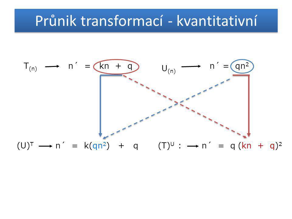 Průnik transformací - kvantitativní T (n) n´ = kn + q U (n) n´ = qn 2 (U) T n´ = k(qn 2 ) + q(T) U : n´ = q (kn + q) 2