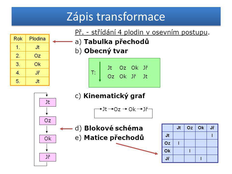 Zápis transformace Př. - střídání 4 plodin v osevním postupu. a) Tabulka přechodů b) Obecný tvar c) Kinematický graf d) Blokové schéma e) Matice přech