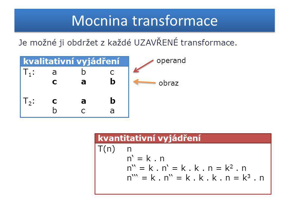 Mocnina – kvalitativní vyjádření T : a b c b c a T 2 : b c a c a b T 3 : c a b a b c Obecný tvar: u v w x y T: v y x u w v y x u w y w u v x T2:T2: T3:T3: y w u v x w x v y u T4:T4: x u y w v T5:T5: u v w x y Kinematický graf: uvyw x cyklus