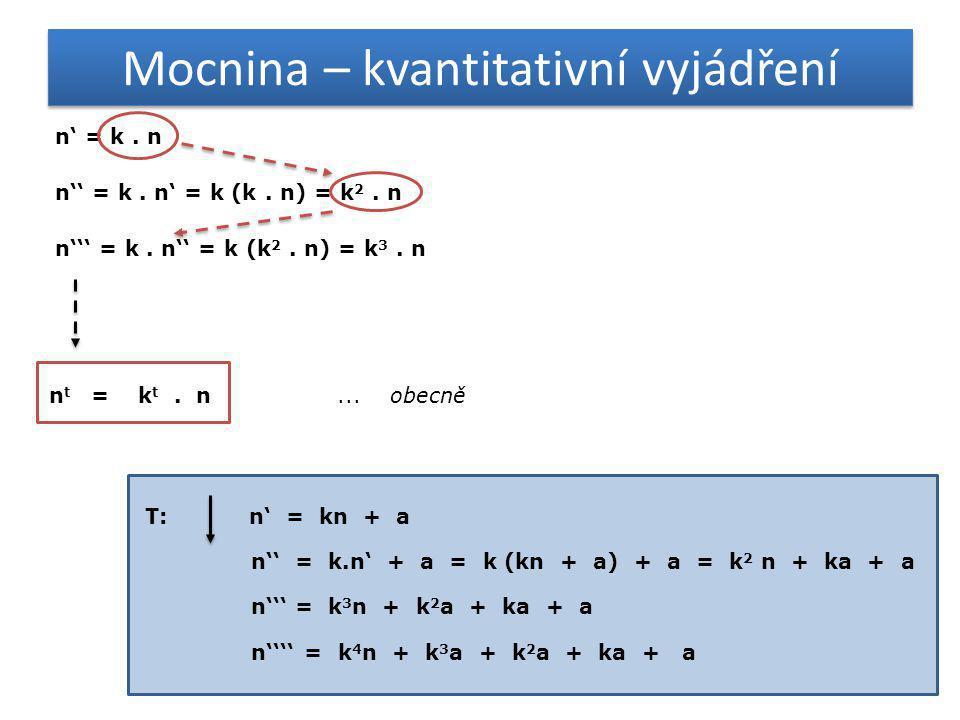 Mocnina – kvantitativní vyjádření n' = k. n n'' = k. n' = k (k. n) = k 2. n n''' = k. n'' = k (k 2. n) = k 3. n n t = k t. n... obecně T: n' = kn + a