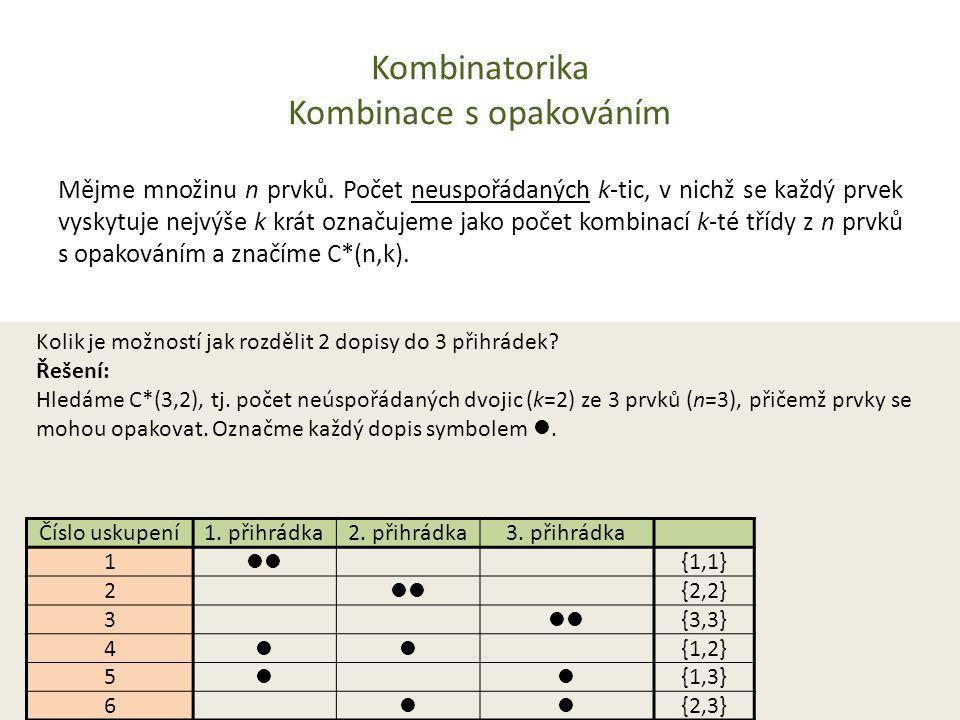 Kombinatorika Kombinace s opakováním Kolik je možností jak rozdělit 2 dopisy do 3 přihrádek? Řešení: Hledáme C*(3,2), tj. počet neúspořádaných dvojic