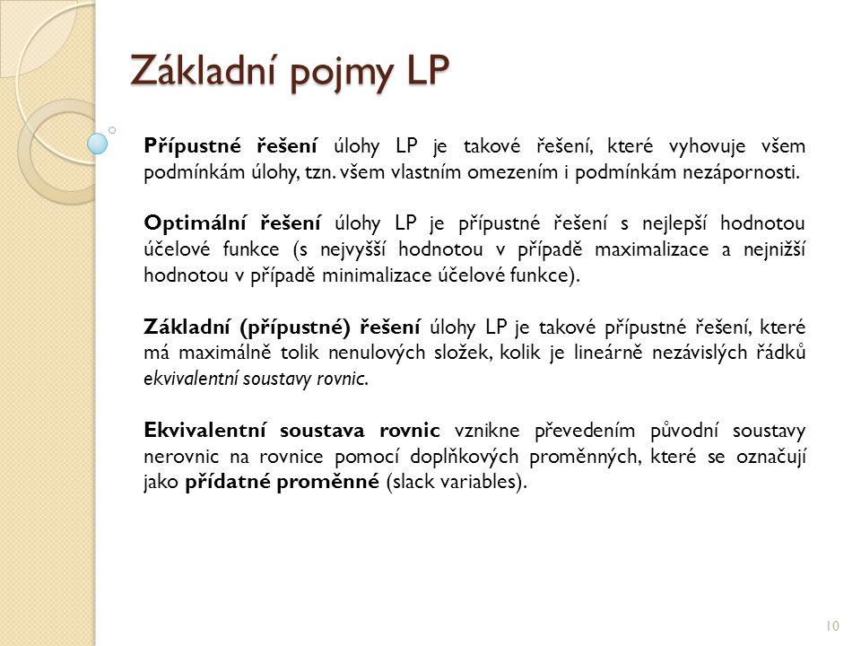 Základní pojmy LP 10 Přípustné řešení úlohy LP je takové řešení, které vyhovuje všem podmínkám úlohy, tzn. všem vlastním omezením i podmínkám nezáporn