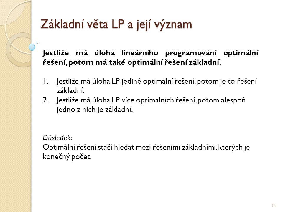 Základní věta LP a její význam 15 Jestliže má úloha lineárního programování optimální řešení, potom má také optimální řešení základní. 1.Jestliže má ú