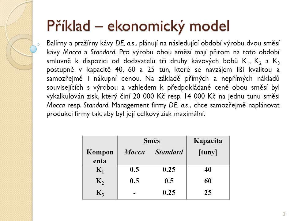 Příklad – ekonomický model 3 Balírny a pražírny kávy DE, a.s., plánují na následující období výrobu dvou směsí kávy Mocca a Standard. Pro výrobu obou