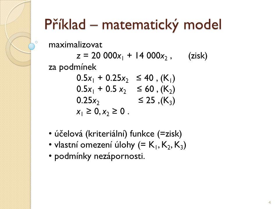 Příklad – matematický model 4 maximalizovat z = 20 000x 1 + 14 000x 2,(zisk) za podmínek 0.5x 1 + 0.25x 2 ≤ 40,(K 1 ) 0.5x 1 + 0.5 x 2 ≤ 60,(K 2 ) 0.2