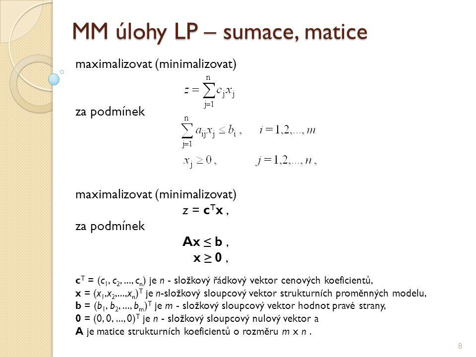 Interpretace výsledků 19 Hodnoty strukturních proměnných (Value) Udávají úroveň jednotlivých procesů modelu (objem výroby obou druhů směsí) Hodnoty přídatných proměnných (Slack or Surplus) Udávají rozdíl mezi pravou a levou stranou (případně mezi levou a pravou stranou) omezujících podmínek (nevyužitá kapacita surovin) Stínové ceny (shadow/dual price) Lze interpretovat jako ocenění jedné jednotky pravé strany ve vztahu k hodnotě účelové funkce.
