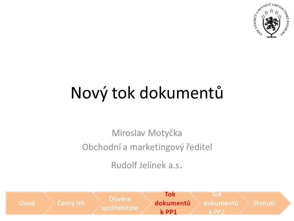 Nový tok dokumentů Miroslav Motyčka Obchodní a marketingový ředitel Rudolf Jelínek a.s. Shrnutí Tok dokumentů k PP2 Tok dokumentů k PP1 Důvěra spotřeb