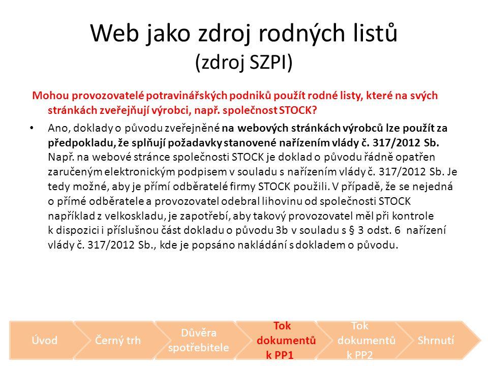 Web jako zdroj rodných listů (zdroj SZPI) Mohou provozovatelé potravinářských podniků použít rodné listy, které na svých stránkách zveřejňují výrobci,