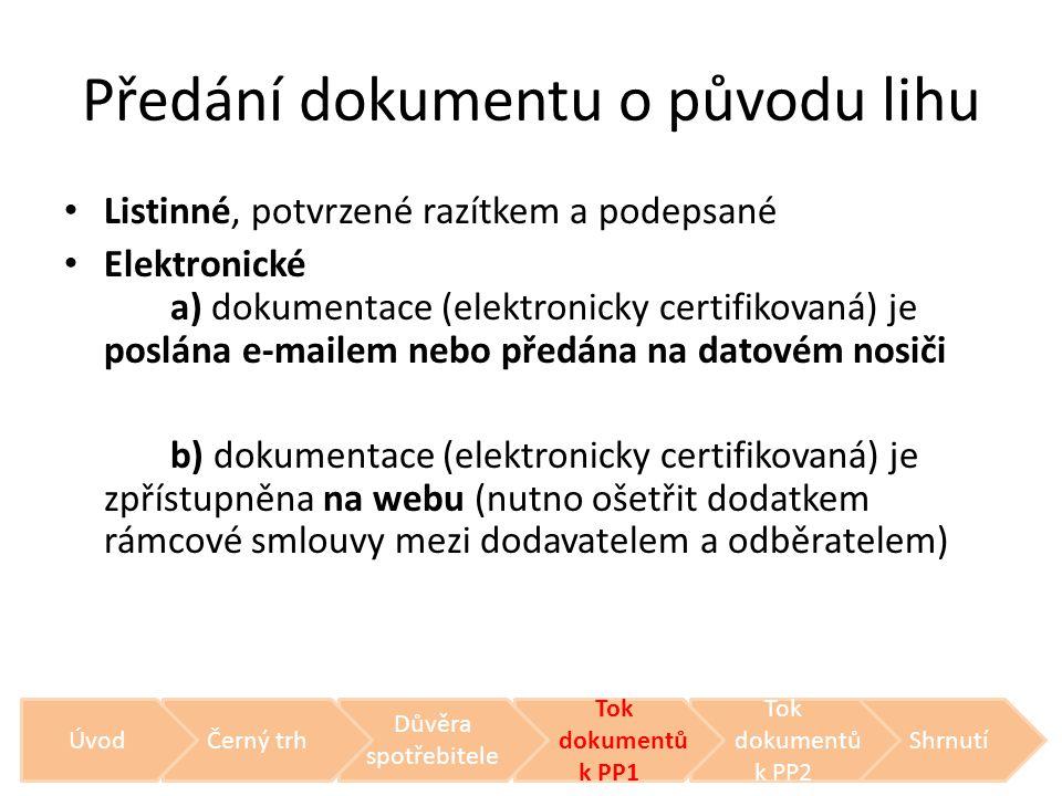 Předání dokumentu o původu lihu • Listinné, potvrzené razítkem a podepsané • Elektronické a) dokumentace (elektronicky certifikovaná) je poslána e-mai