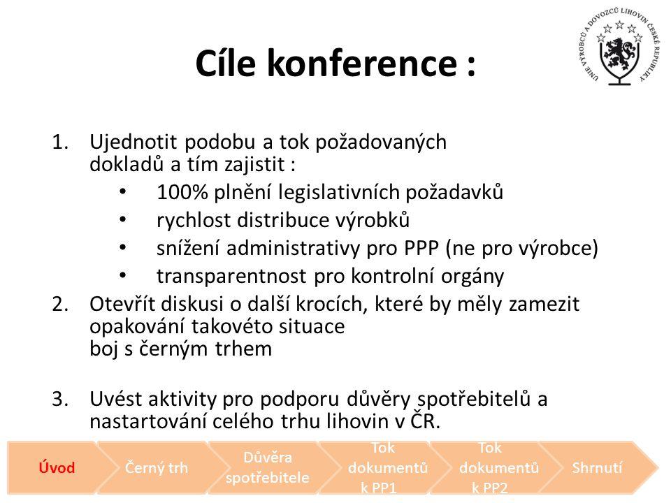 Cíle konference : 1.Ujednotit podobu a tok požadovaných dokladů a tím zajistit : • 100% plnění legislativních požadavků • rychlost distribuce výrobků
