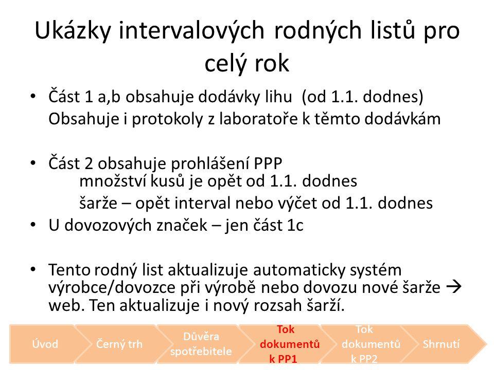 Ukázky intervalových rodných listů pro celý rok • Část 1 a,b obsahuje dodávky lihu (od 1.1. dodnes) Obsahuje i protokoly z laboratoře k těmto dodávkám
