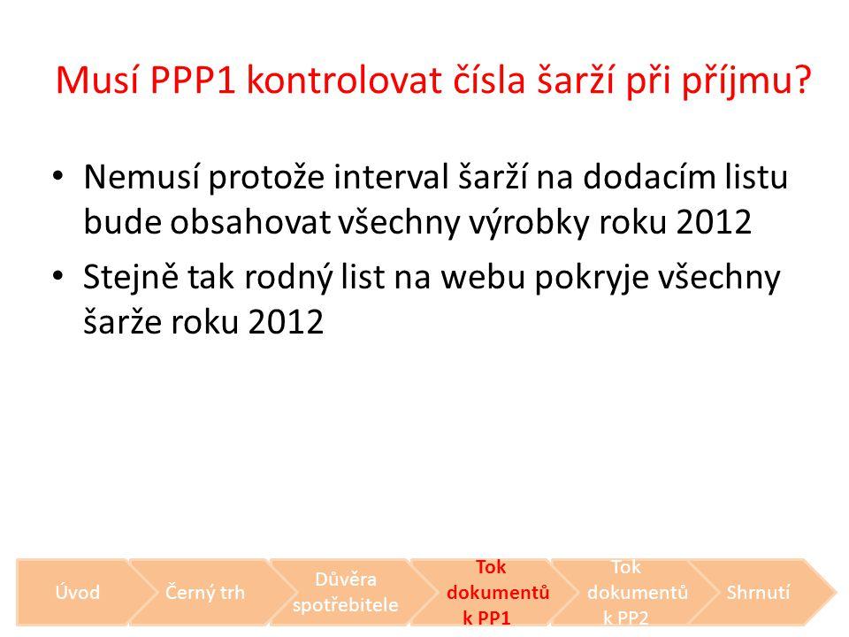 Musí PPP1 kontrolovat čísla šarží při příjmu? • Nemusí protože interval šarží na dodacím listu bude obsahovat všechny výrobky roku 2012 • Stejně tak r