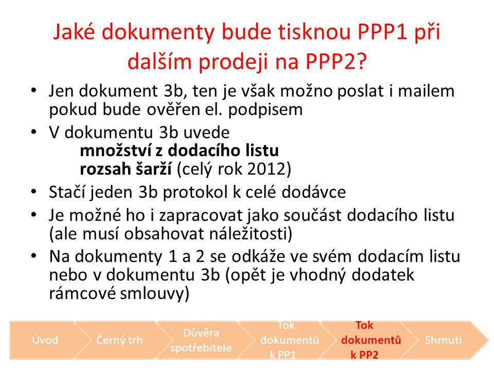 Jaké dokumenty bude tisknou PPP1 při dalším prodeji na PPP2? • Jen dokument 3b, ten je však možno poslat i mailem pokud bude ověřen el. podpisem • V d