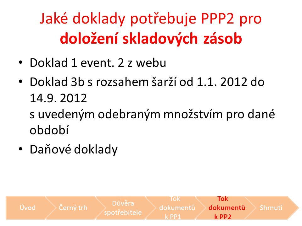 Jaké doklady potřebuje PPP2 pro doložení skladových zásob • Doklad 1 event. 2 z webu • Doklad 3b s rozsahem šarží od 1.1. 2012 do 14.9. 2012 s uvedený