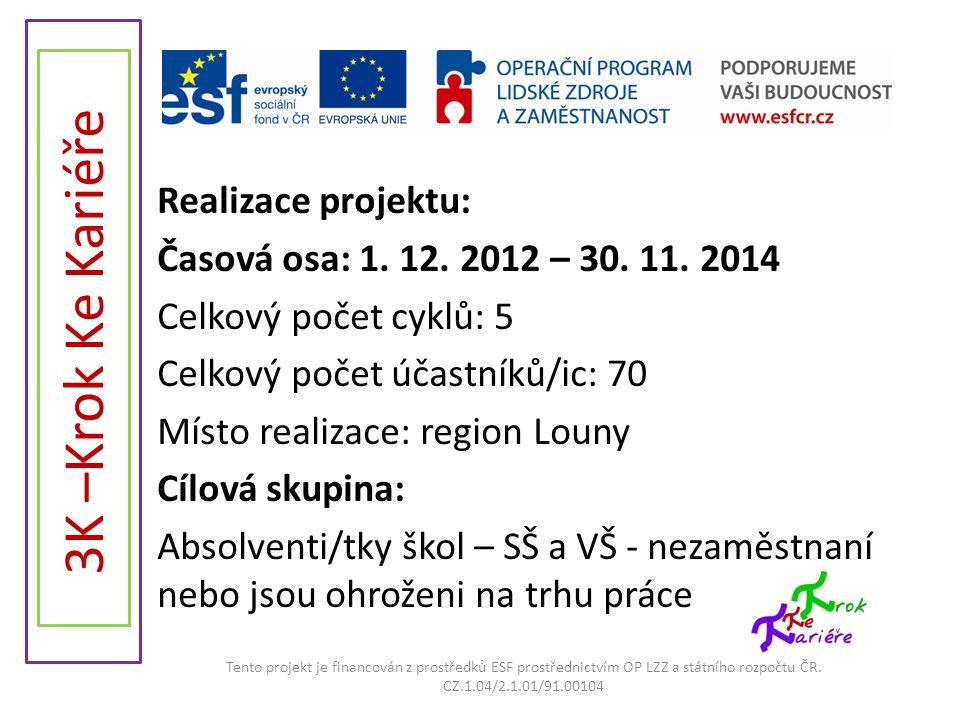 Realizace projektu: Časová osa: 1. 12. 2012 – 30. 11. 2014 Celkový počet cyklů: 5 Celkový počet účastníků/ic: 70 Místo realizace: region Louny Cílová