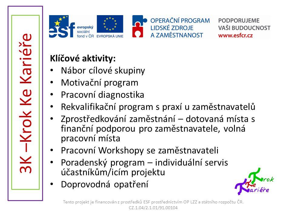 Klíčové aktivity: • Nábor cílové skupiny • Motivační program • Pracovní diagnostika • Rekvalifikační program s praxí u zaměstnavatelů • Zprostředkován