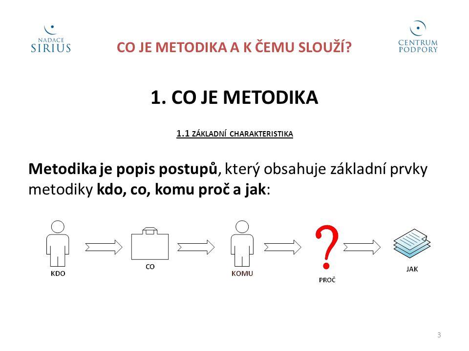 CO JE METODIKA A K ČEMU SLOUŽÍ? 1. CO JE METODIKA 1.1 ZÁKLADNÍ CHARAKTERISTIKA Metodika je popis postupů, který obsahuje základní prvky metodiky kdo,