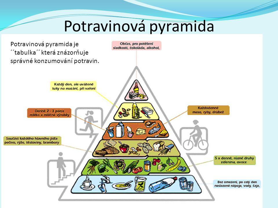 Potravinová pyramida Potravinová pyramida je ´´tabulka´´ která znázorňuje správné konzumování potravin.
