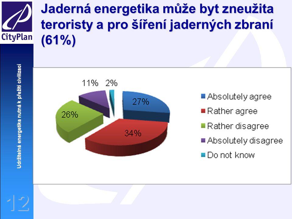 Udržitelná energetika nutná k přežití civilizací 12 Jaderná energetika může byt zneužita teroristy a pro šíření jaderných zbraní (61%)