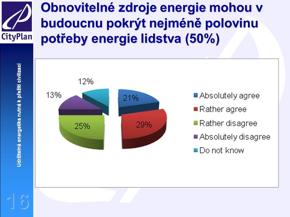 Udržitelná energetika nutná k přežití civilizací 16 Obnovitelné zdroje energie mohou v budoucnu pokrýt nejméně polovinu potřeby energie lidstva (50%)