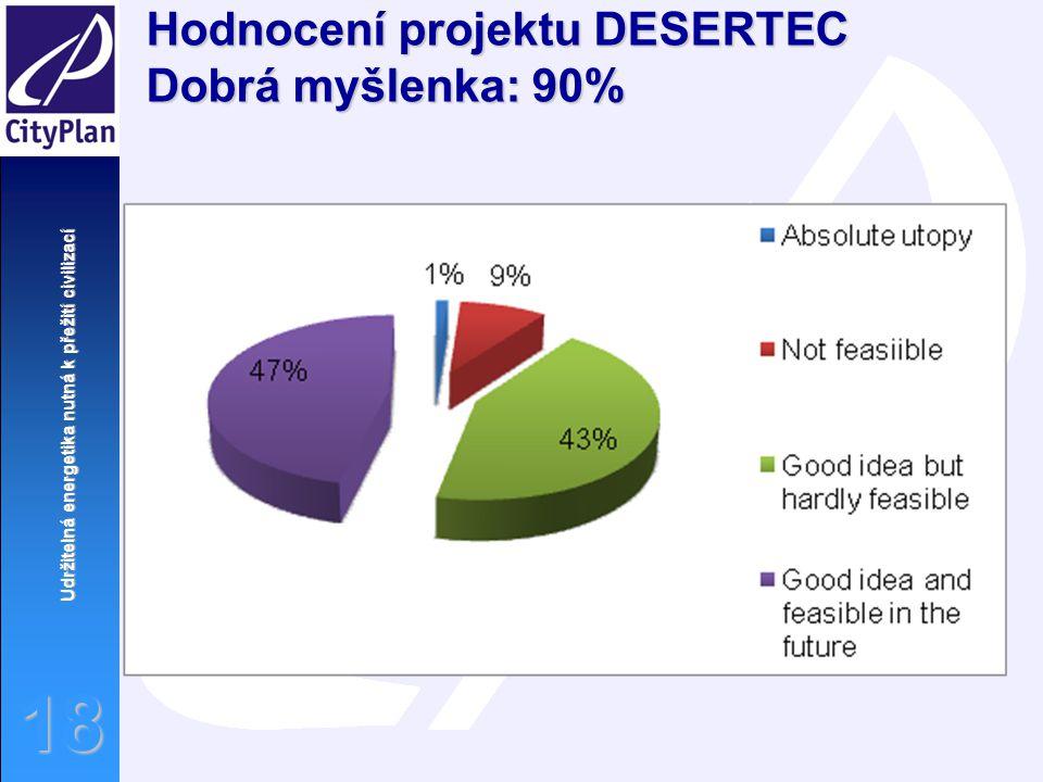 Udržitelná energetika nutná k přežití civilizací 18 Hodnocení projektu DESERTEC Dobrá myšlenka: 90%