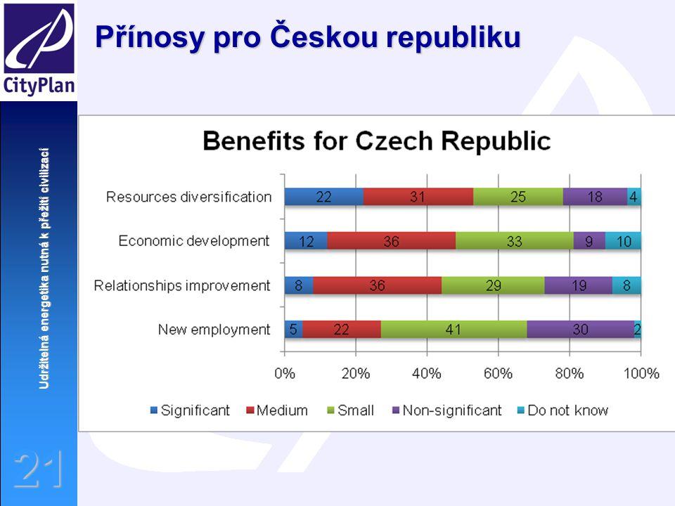 Udržitelná energetika nutná k přežití civilizací 21 Přínosy pro Českou republiku
