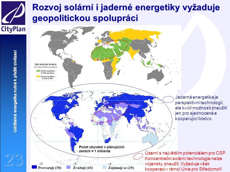 Udržitelná energetika nutná k přežití civilizací 23 Rozvoj solární i jaderné energetiky vyžaduje geopolitickou spolupráci Území s největším potenciále
