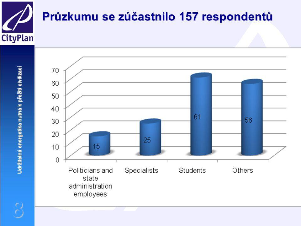 Udržitelná energetika nutná k přežití civilizací 8 Průzkumu se zúčastnilo 157 respondentů
