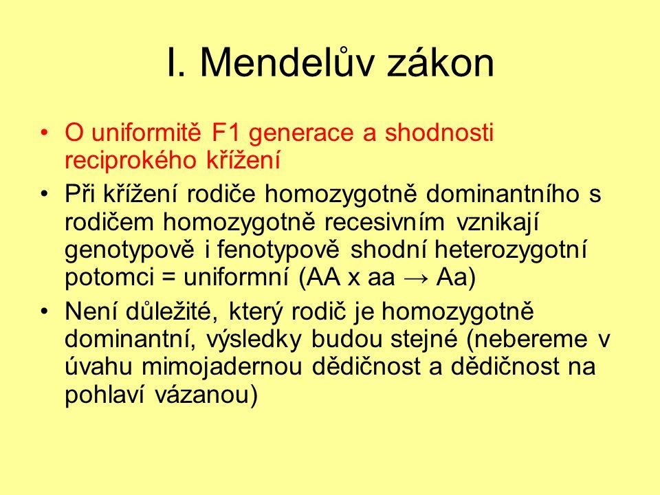 I. Mendelův zákon •O uniformitě F1 generace a shodnosti reciprokého křížení •Při křížení rodiče homozygotně dominantního s rodičem homozygotně recesiv