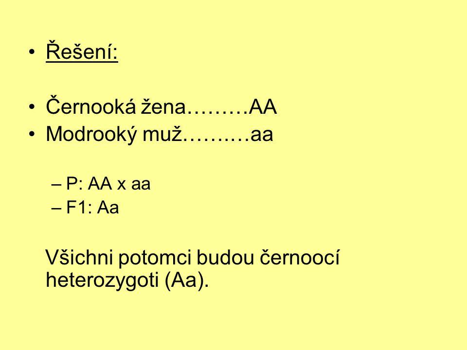 •Řešení: •Černooká žena………AA •Modrooký muž…….…aa –P: AA x aa –F1: Aa Všichni potomci budou černoocí heterozygoti (Aa).