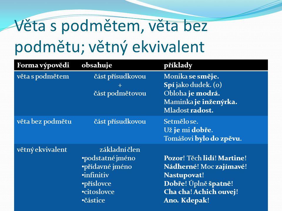 Věta s podmětem, věta bez podmětu; větný ekvivalent Forma výpovědiobsahujepříklady věta s podmětemčást přísudkovou + část podmětovou Monika se směje.