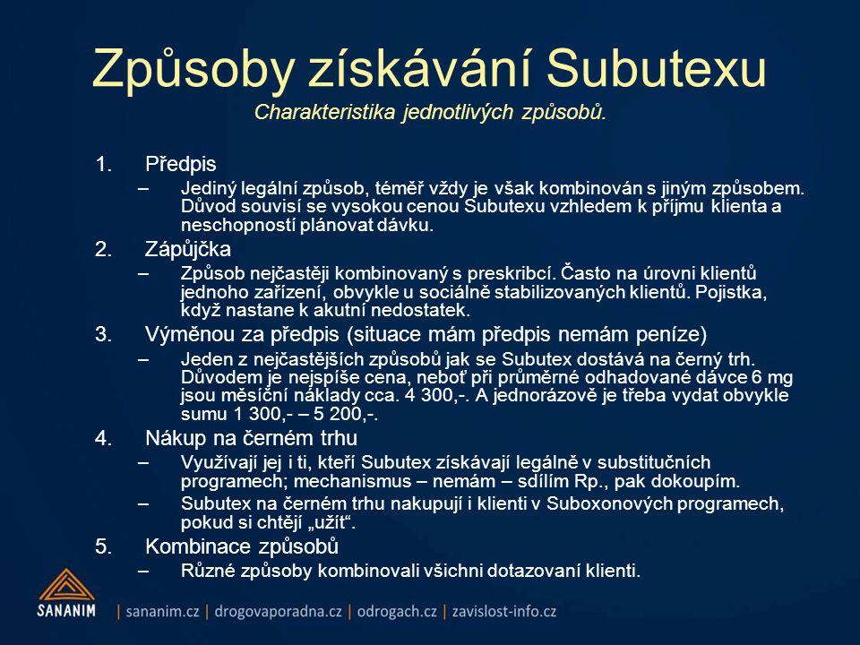 Způsoby získávání Subutexu Charakteristika jednotlivých způsobů.