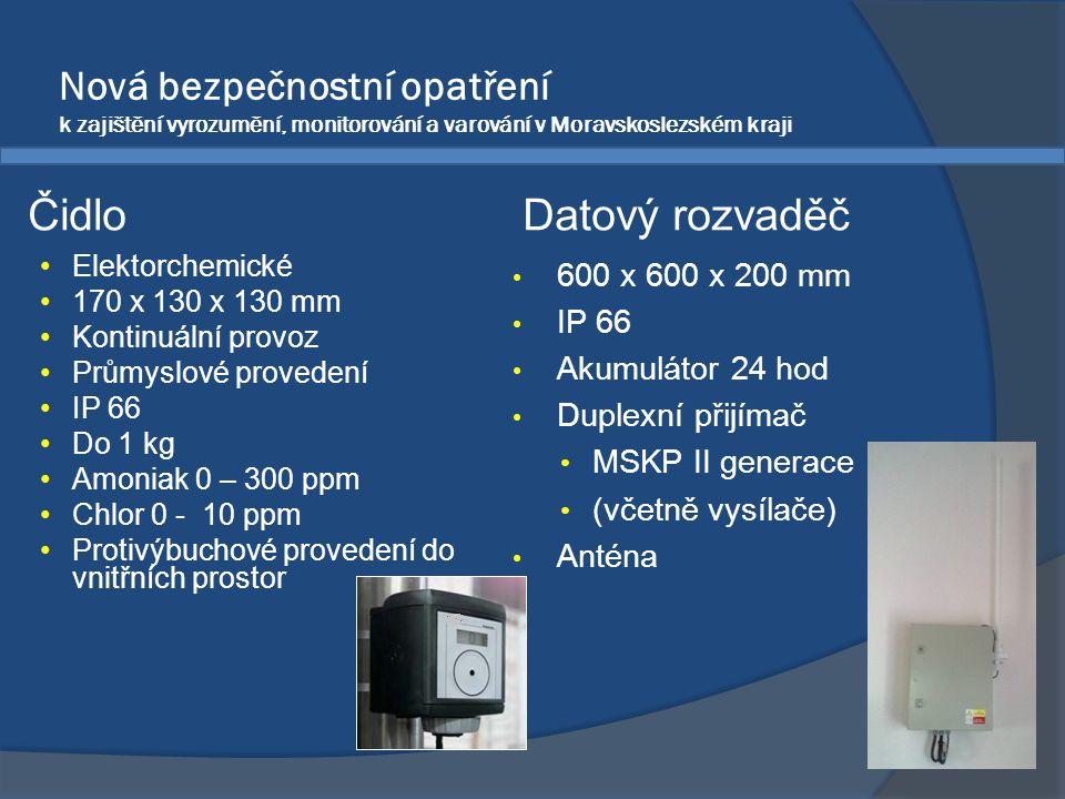 Nová bezpečnostní opatření k zajištění vyrozumění, monitorování a varování v Moravskoslezském kraji • 600 x 600 x 200 mm • IP 66 • Akumulátor 24 hod •