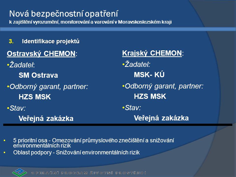 Nová bezpečnostní opatření k zajištění vyrozumění, monitorování a varování v Moravskoslezském kraji •5 prioritní osa - Omezování průmyslového znečiště
