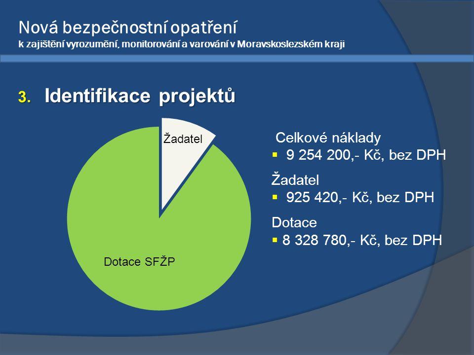 Nová bezpečnostní opatření k zajištění vyrozumění, monitorování a varování v Moravskoslezském kraji 3. Identifikace projektů Dotace SFŽP Žadatel Celko