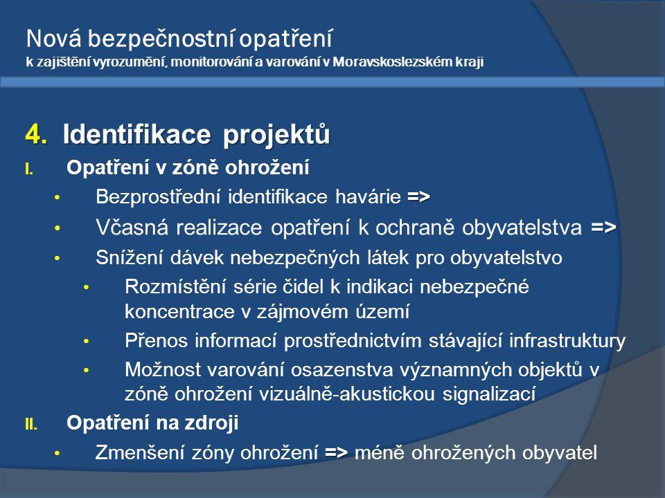 Nová bezpečnostní opatření k zajištění vyrozumění, monitorování a varování v Moravskoslezském kraji Primární opatření na zdroji Datový senzor Vizuálně akustická signalizace Stávající koncové prvky varování Stávající přenosové cesty MSKP OPIS Snížení X X X X X