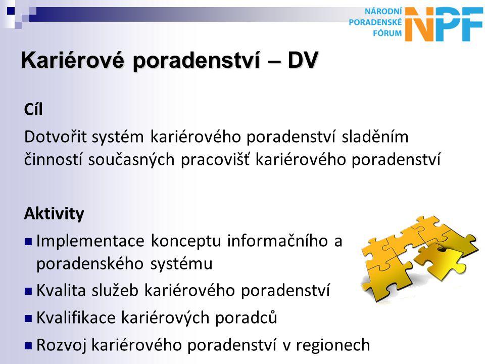 Cíl Dotvořit systém kariérového poradenství sladěním činností současných pracovišť kariérového poradenství Aktivity  Implementace konceptu informační