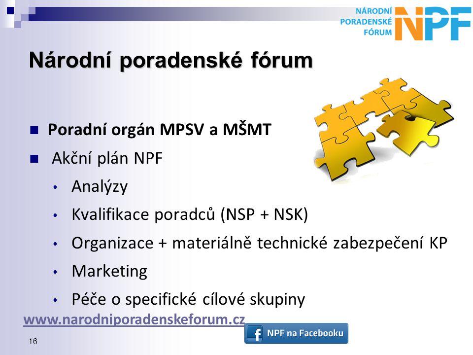 Národní poradenské fórum  Poradní orgán MPSV a MŠMT  Akční plán NPF • Analýzy • Kvalifikace poradců (NSP + NSK) • Organizace + materiálně technické