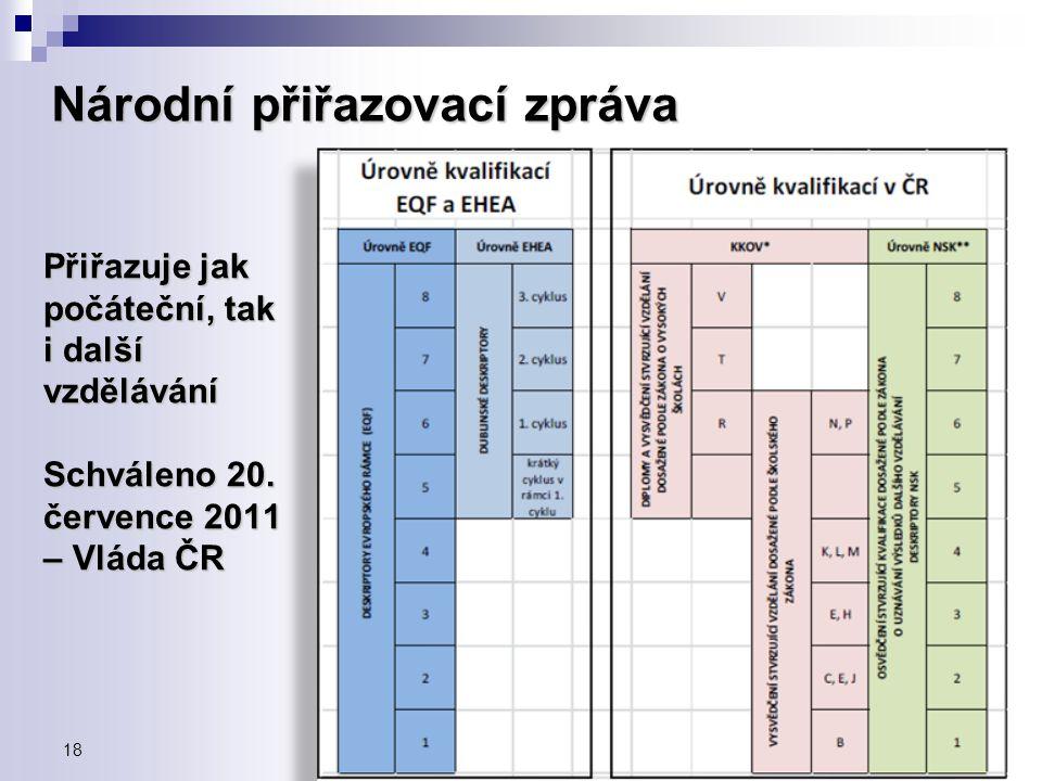 Národní přiřazovací zpráva Přiřazuje jak počáteční, tak i další vzdělávání Schváleno 20. července 2011 – Vláda ČR 18