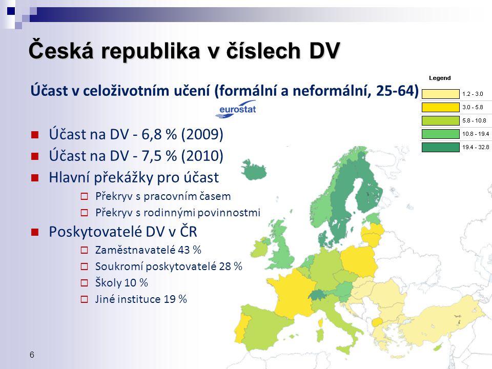6 Česká republika v číslech DV Účast v celoživotním učení (formální a neformální, 25-64)  Účast na DV - 6,8 % (2009)  Účast na DV - 7,5 % (2010)  H