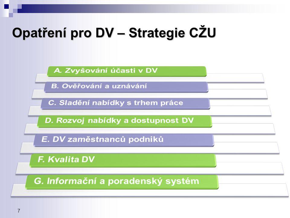 Přehled systémových projektů DV - UNIV – Centra CŽU (UNIV 1,2,3) - Národní soustava kvalifikací - Koncept (koncepce DV) - Předvídání kvalifikačních potřeb - PŘEKVAP - Systém kariérového poradenství DV - CEKOS – cesta ke konkurenceschopnosti 3626446,837 Mil.