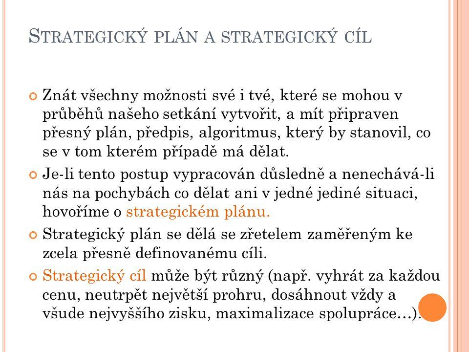 S TRATEGICKÝ PLÁN A STRATEGICKÝ CÍL Znát všechny možnosti své i tvé, které se mohou v průběhů našeho setkání vytvořit, a mít připraven přesný plán, předpis, algoritmus, který by stanovil, co se v tom kterém případě má dělat.
