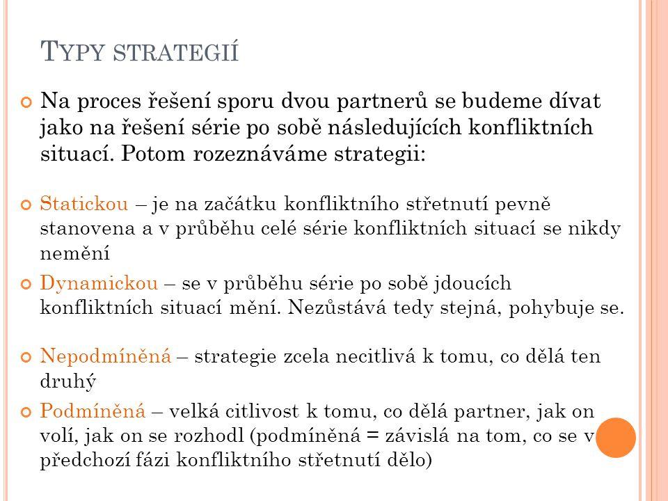 T YPY STRATEGIÍ Na proces řešení sporu dvou partnerů se budeme dívat jako na řešení série po sobě následujících konfliktních situací.