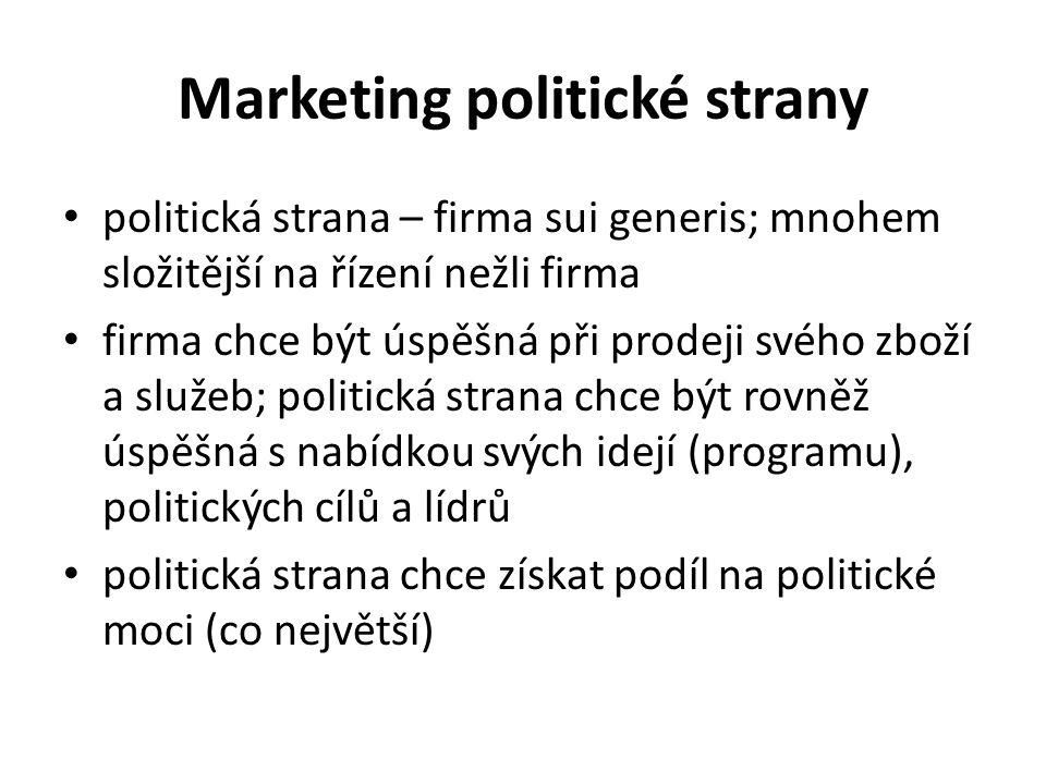 Marketing politické strany • politická strana – firma sui generis; mnohem složitější na řízení nežli firma • firma chce být úspěšná při prodeji svého zboží a služeb; politická strana chce být rovněž úspěšná s nabídkou svých idejí (programu), politických cílů a lídrů • politická strana chce získat podíl na politické moci (co největší)