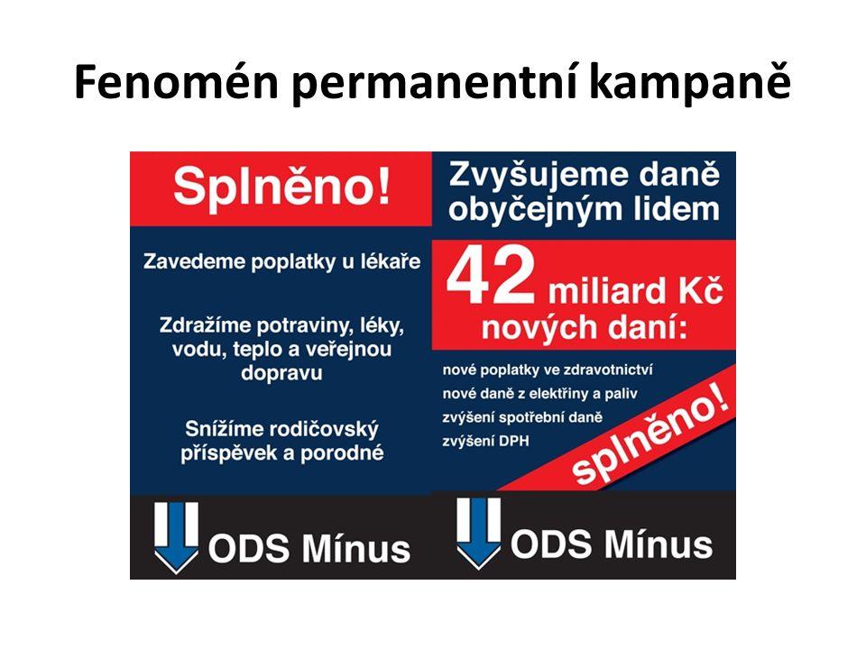 Fenomén permanentní kampaně